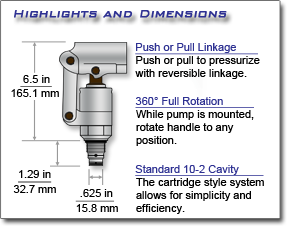 Cartridge Pump Highlights and Dimensions